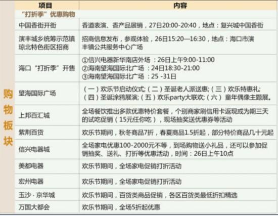 """2014海南岛欢乐节海口打折季堪比""""双11"""""""