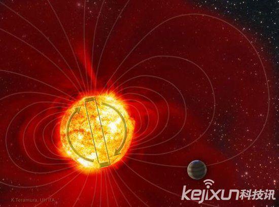 天文学家发现磁力超强恒星   强度是太阳2万倍
