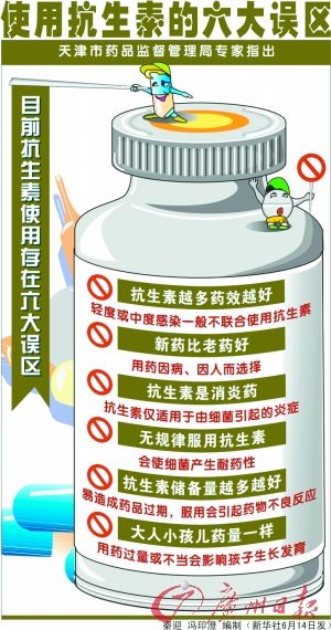 抗生素使用存六大误区 别让抗生素继续任性
