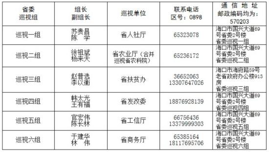 省委巡视组进驻部分省直单位 公布联系方式