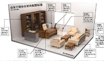 山东规定厅级干部配办公家具不得超过2万元