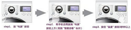 妈妈般的手洗 LG滚筒洗衣机降价热销中