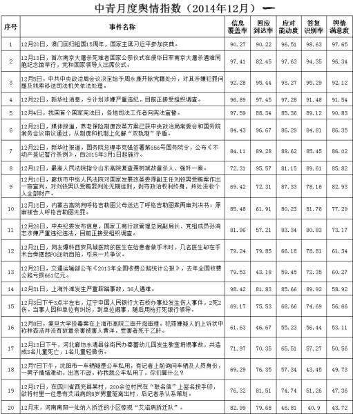 """反腐年末""""打虎""""忙 改革""""实惠""""不局限于法治"""