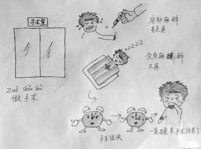 医生手绘漫画鼓励聋哑患儿手术   一聋哑患儿不识字,也不会用手语交流