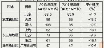 """七常委去年560次批示""""环保"""" 习近平批示17件"""