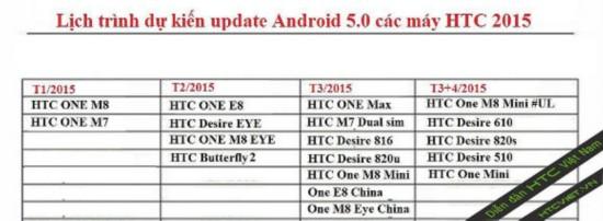 好消息 HTC多款旗舰/中端机将升安卓5.0