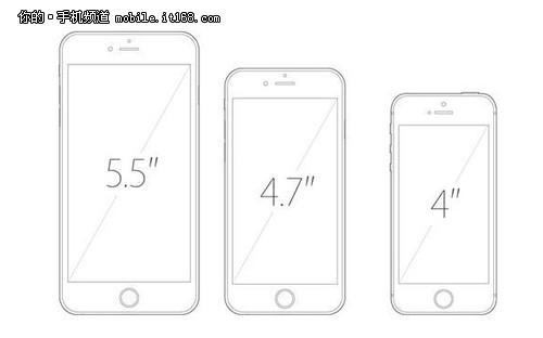 智能手表+4寸新机 苹果2月发新品