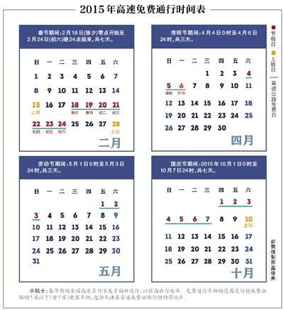 今年高速免费天数仍为20天 端午节中秋节仍收费