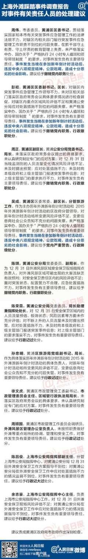 上海黄浦区区委书记区长因踩踏事件被撤职