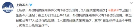 上海外滩踩踏事件已有47人出院2重伤员继续治疗