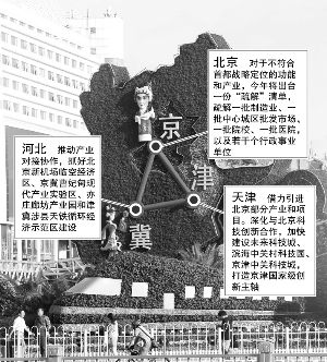 京津冀协同发展纲要报审 三地将明确定位目标