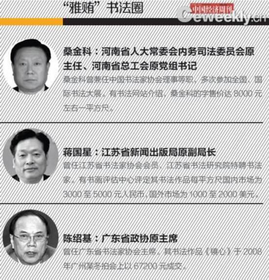 被王岐山痛批的雅贿官员:胡长清字润笔费9万