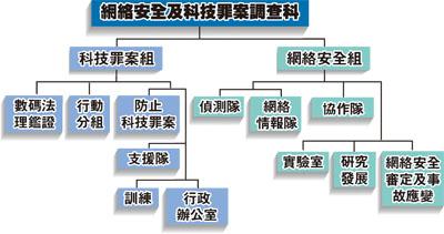 香港警方拟增强力量专门打击网络煽动暴力等犯罪