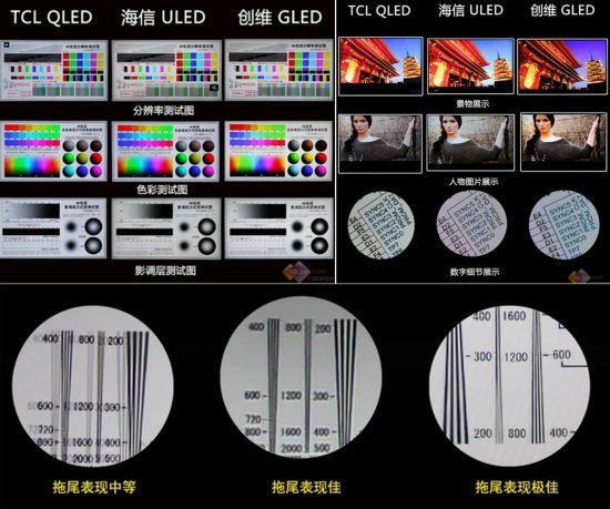 """E评测:三大国产""""X""""LED电视""""音""""""""画""""""""比武"""