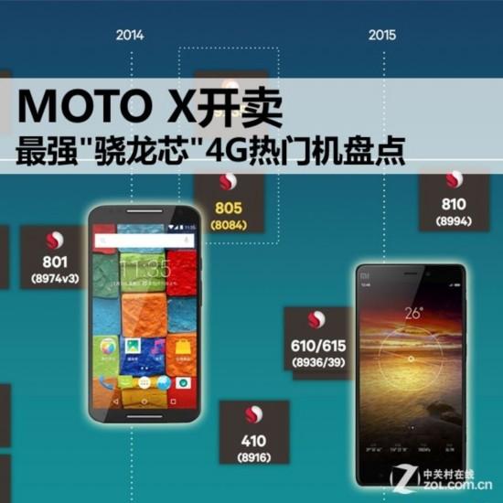 MOTO X开卖 最强