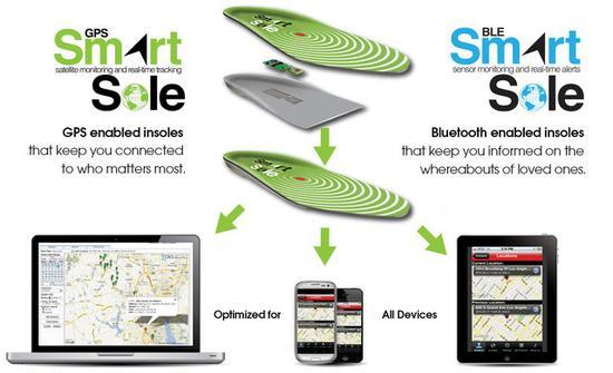防丢神器 可定位的SmartSoles智能鞋垫[组图]