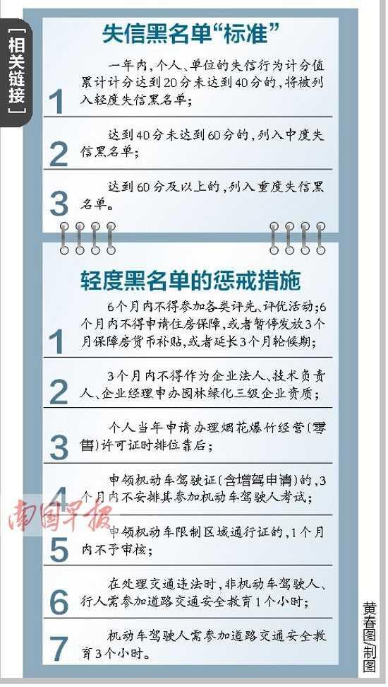 南宁曝光交通违法失信行为 记满20分你就上黑名单