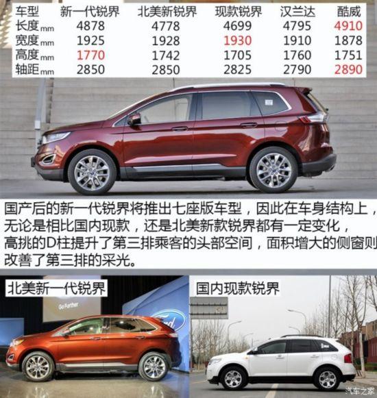 长安福特 锐界 2015款 2.7T GTDi 四驱尊锐型