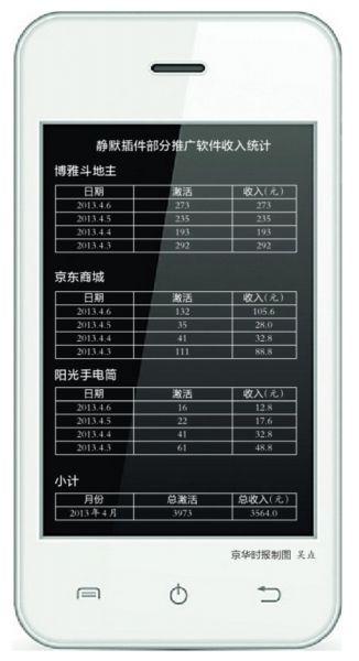 团伙利用手机木马远程操控用户手机安装软件