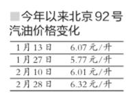 京华时报讯 (记者祝剑禾陈荞)昨天,国家发改委发出通知,决定将汽、柴油价格每吨分别上调390元和375元,测算到零售价格90号汽油和0号柴油(全国平均)每升分别上调0.29元和0.32元,调价执行时间为2月27日24时。这是今年以来国内油价首次出现两连涨,也是2013年3月份国内成品油新定价机制执行以来最大幅度的一次上调。