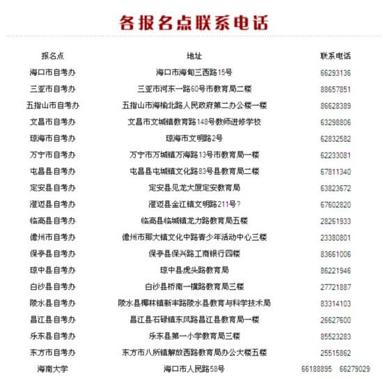 2015海南自学考试网上报名时间延至3月20日