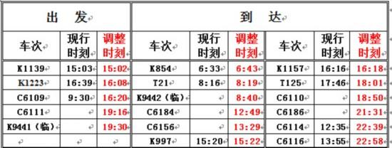 成都车站列车时刻变化-出行必备 3月20日起成都火车站将执行新时刻表图片