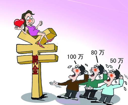 卡通 漫画 头像 509
