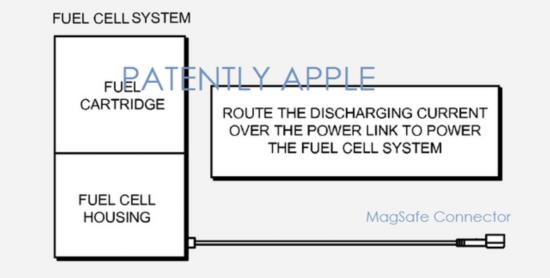 iPhone将能续航数周:苹果申燃料电池专利