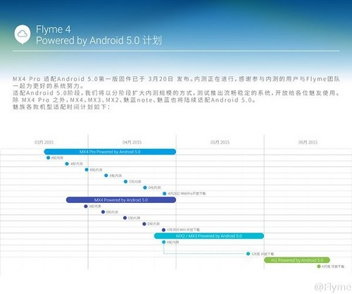 MX4最早 魅族公布Android 5.0升级计划