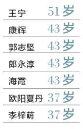 52岁李修平退居幕后 70后成《新闻联播》主力