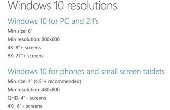 微软Win10确认原生支持8K:至少27寸屏