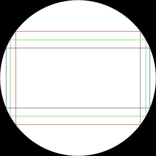 三种长宽比在镜头成像圆中的效果示意。蓝色框为电影所用的2.39:1,红色框为4:3,绿色框为16:9(图片来自网络)