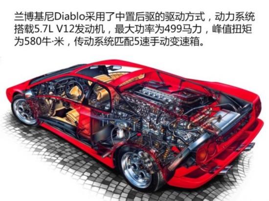 兰博基尼 Diablo 1993款 基本型