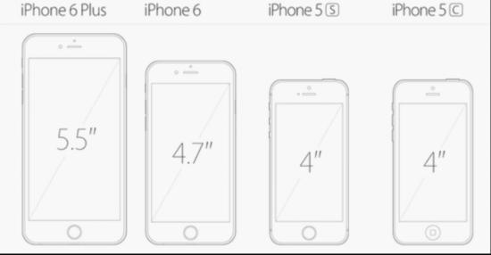 4英寸iPhone仍有市场 苹果或将推出小尺寸6c