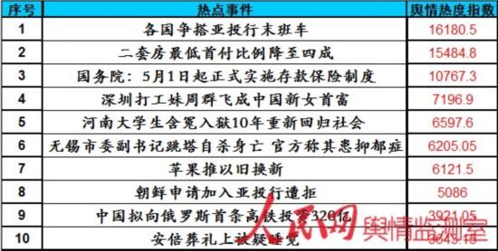 """2020年""""最近热门新闻扫黄打非""""十大热点网络话题"""
