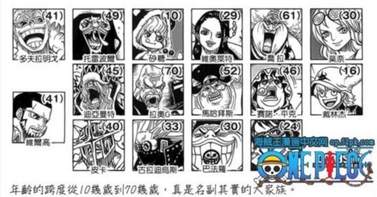 海贼王漫画782话罗即将登船 成为草帽海贼团第十人战力飙升