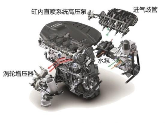 一汽-大众奥迪 奥迪Q5 2015款 40 TFSI 豪华型
