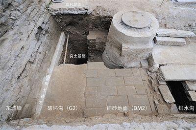 故宫南三所外东南电力井工地,考古发现的城墙地基、排水沟。
