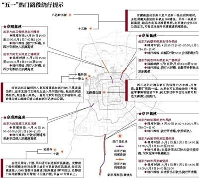 北京交管部门:五一高速路交通量预计破纪录