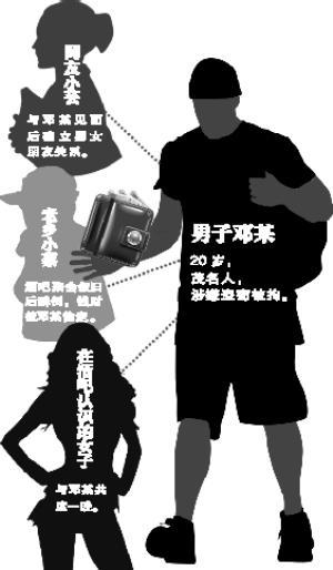 茂名男子韶关玩转3女 偷钱与酒吧女风流