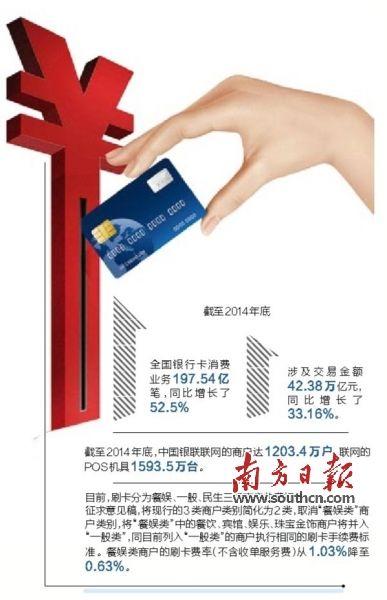 餐饮类刷卡手续费或将下调近四成