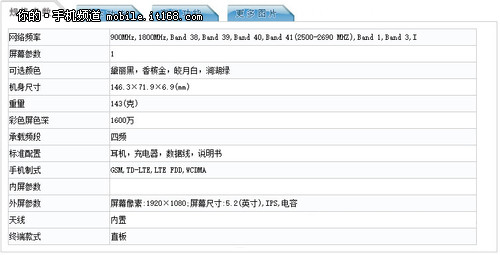 索尼新旗舰现身工信部 基本可确定为Z3+