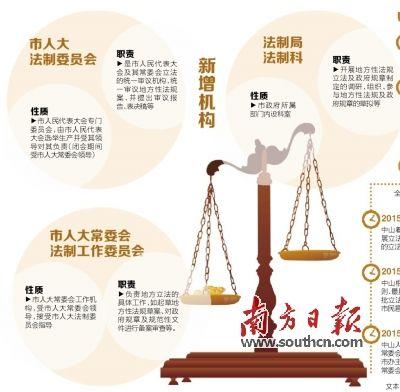 中山新增三大机构承接地方立法权