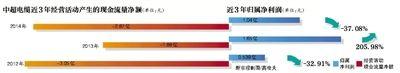 中超电缆子公司1.04亿买28把紫砂壶;公告第二天就收到了监管关注函;此前称价格公允