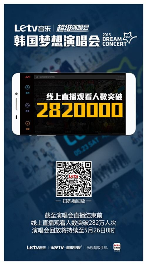 韩国2015 梦想演唱会 创282万人观看纪录