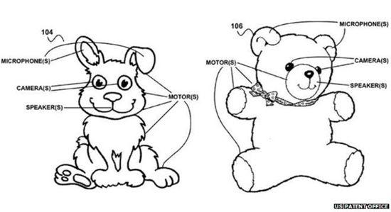 谷歌联网玩具专利曝光 可控制智能家居设备