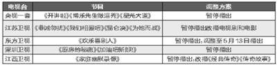 """今明电视娱乐节目停播 哀悼""""东方之星"""""""