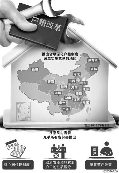 """17省份出台""""地方版""""户改方案 均涉居住证"""