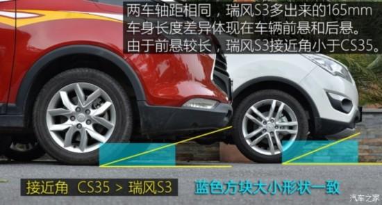 长安汽车 长安CS35 2015款 1.6L 自动豪华型 国V