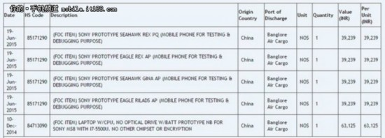 疑似Xperia Z5 索尼4款新机曝光